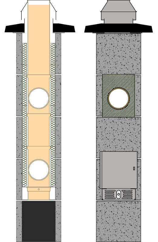 Jawar Uniwersal Plus komin ceramiczny system kominowy