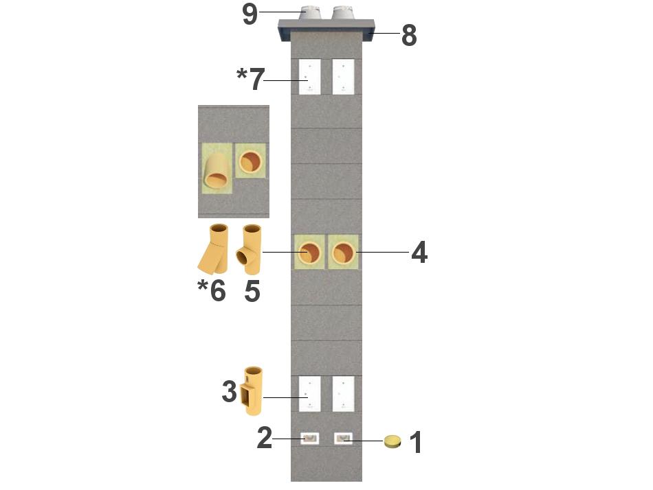 schemat budowy Anmar Komin ceramiczny system kominowy
