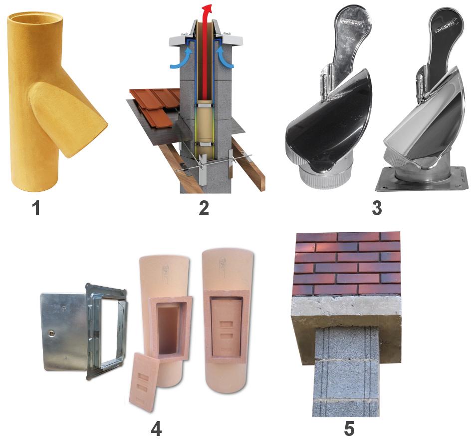 górna wyczystka uchwyt kominowy Komin ceramiczny system kominowy
