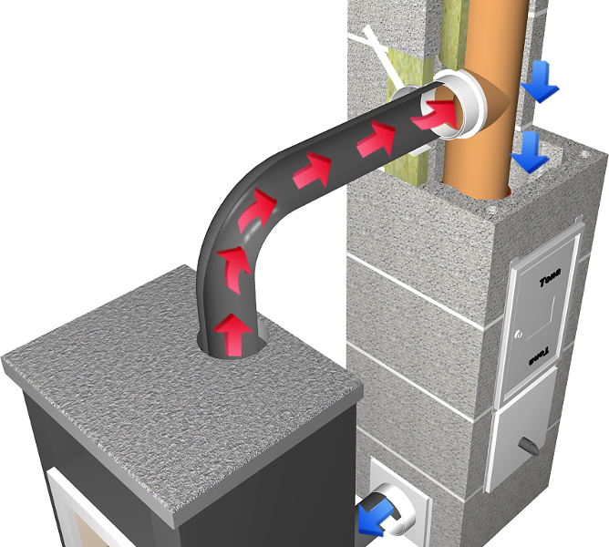 Tona Tec Plus komin ceramiczny system kominowy