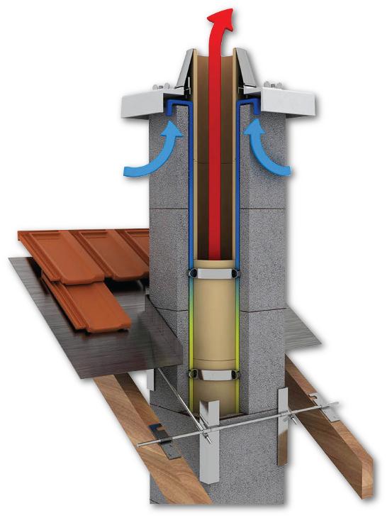 Mocowanie dachowe komina ceramicznego do krokwi