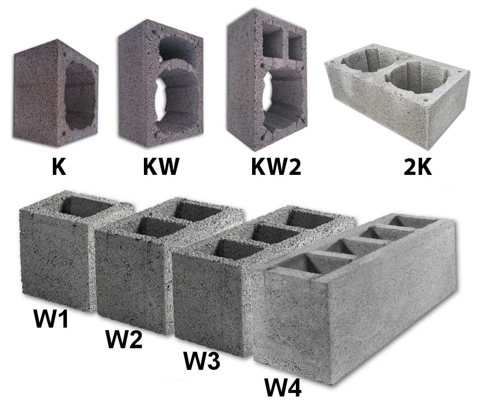 Pustak kominowy wentylacyjny keramzytowy komin ceramiczny system kominowy