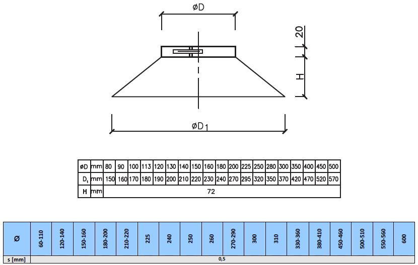 Osłona przeciwdeszczowa opaska kwasoodporna przejście dachowe wkład komin izolowany
