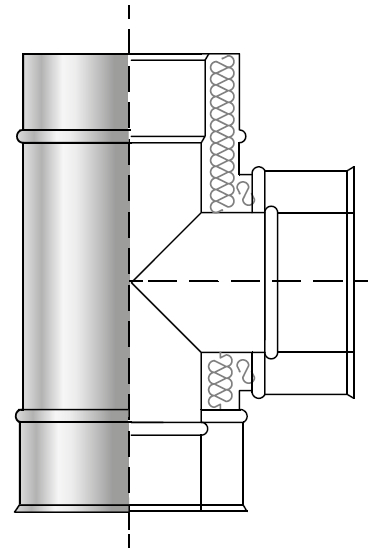 Trójnik żaroodporny izolowany dwuścienny wkład żaroodporny komin