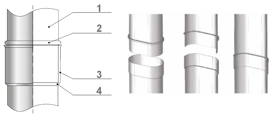 wkład owalny kwasoodporny