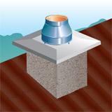 Brata komin ceramiczny system kominowy