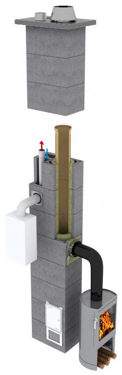 Jawar Kompakt komin ceramiczny izostatyczny system kominowy