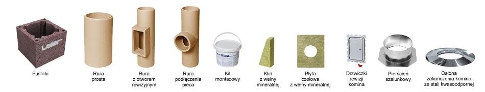 Leier Basic komin ceramiczny system kominowy