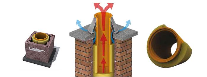 Leier Izolowany komin ceramiczny system kominowy