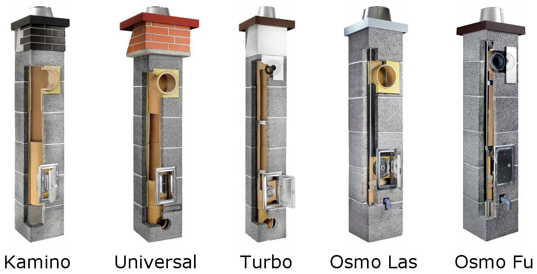 Plewa Osmose komin ceramiczny system kominowy