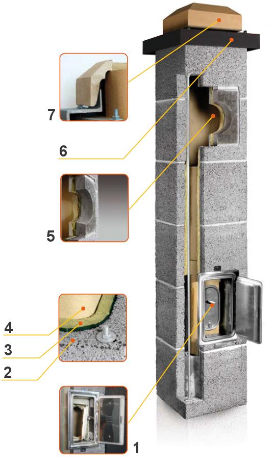 Plewa Uni Fe komin ceramiczny system kominowy