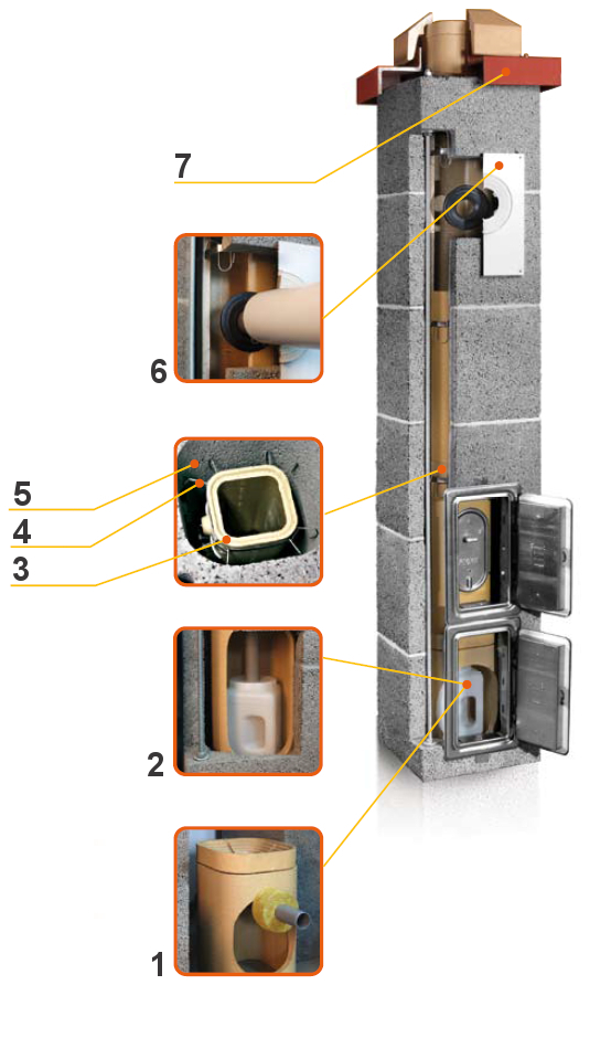 Plewa Uni Las komin ceramiczny system kominowy