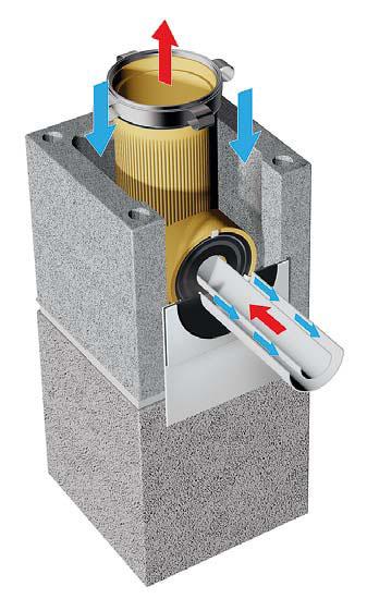 Schiedel Avant Economic komin ceramiczny system kominowy