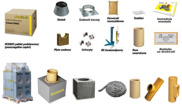 Schiedel Rondo komin ceramiczny system kominowy