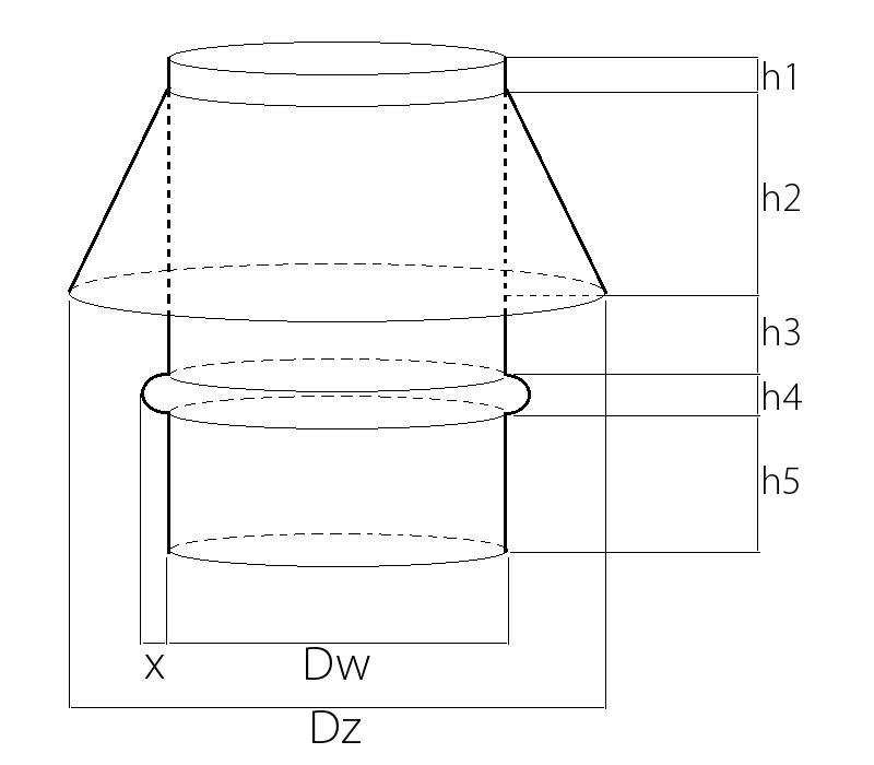 ustnik stożek dyfuzor kwasoodporny na komin ceramiczny rura ceramiczna
